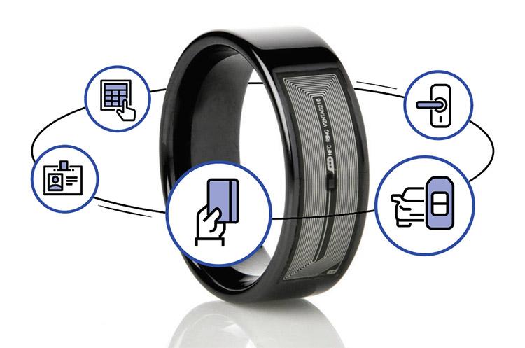 watch technology